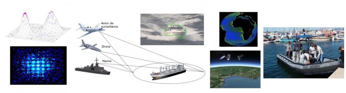 Pôle Image & Signal